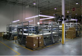 Implemented Lean Manufactuing